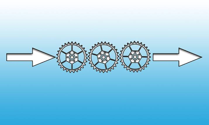 Three gears in a process flow